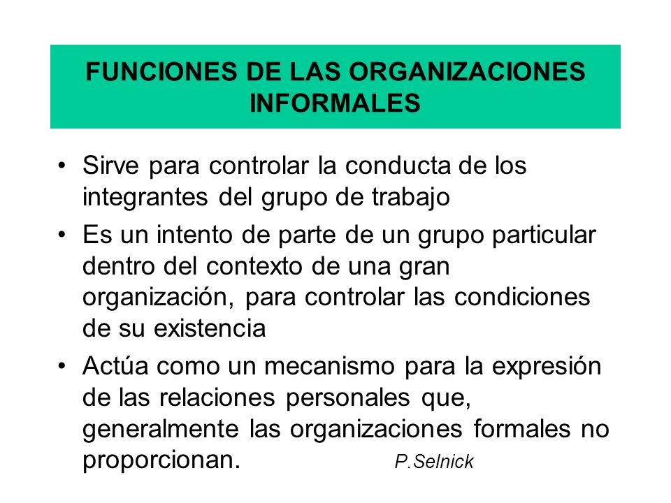 FUNCIONES DE LAS ORGANIZACIONES INFORMALES Sirve para controlar la conducta de los integrantes del grupo de trabajo Es un intento de parte de un grupo