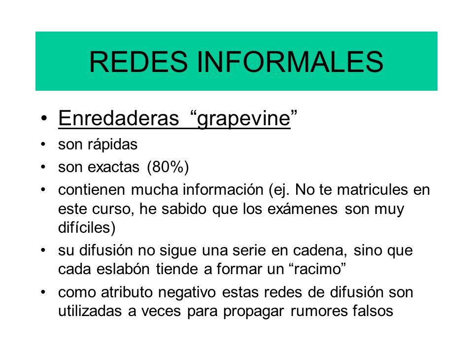 REDES INFORMALES Enredaderas grapevine son rápidas son exactas (80%) contienen mucha información (ej. No te matricules en este curso, he sabido que lo