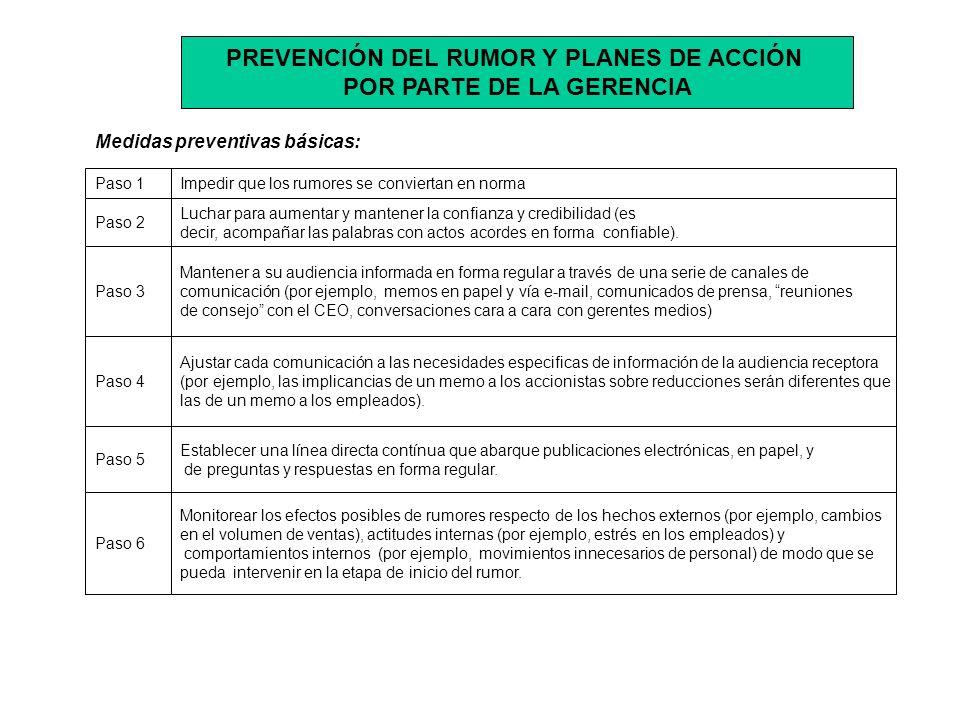 Paso 1Impedir que los rumores se conviertan en norma PREVENCIÓN DEL RUMOR Y PLANES DE ACCIÓN POR PARTE DE LA GERENCIA Medidas preventivas básicas: Pas