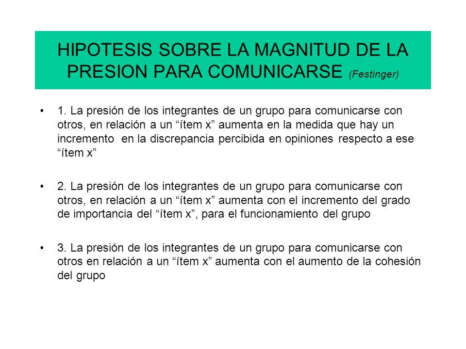 HIPOTESIS SOBRE LA MAGNITUD DE LA PRESION PARA COMUNICARSE (Festinger) 1. La presión de los integrantes de un grupo para comunicarse con otros, en rel