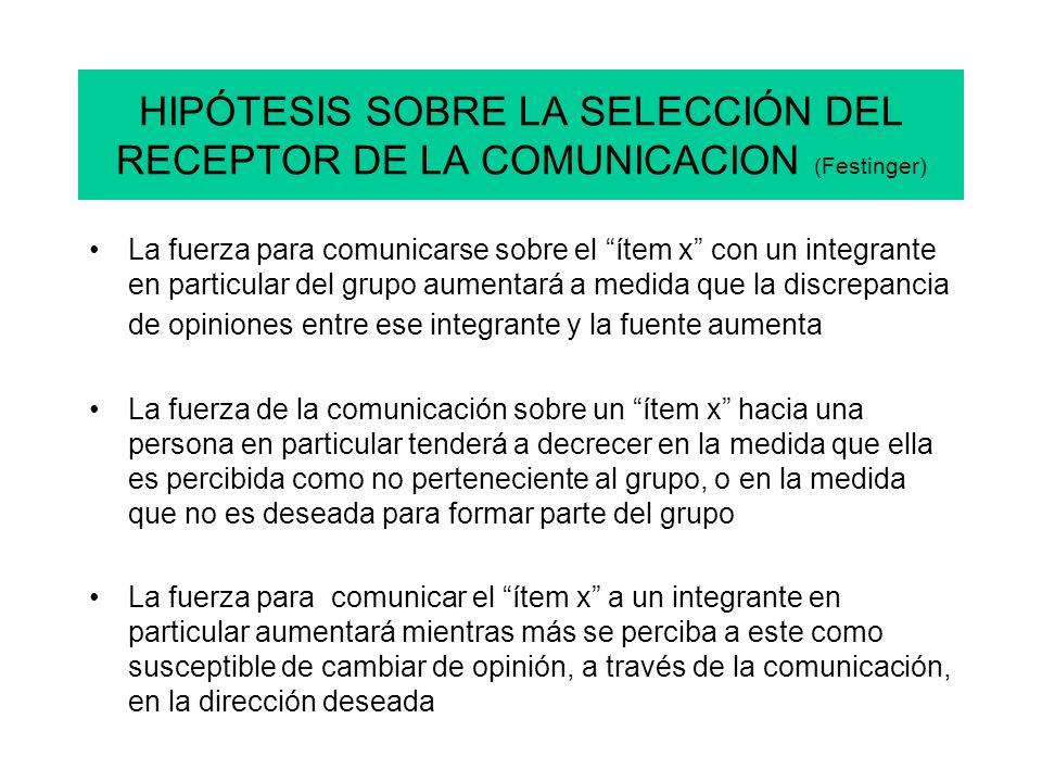 HIPÓTESIS SOBRE LA SELECCIÓN DEL RECEPTOR DE LA COMUNICACION (Festinger) La fuerza para comunicarse sobre el ítem x con un integrante en particular de
