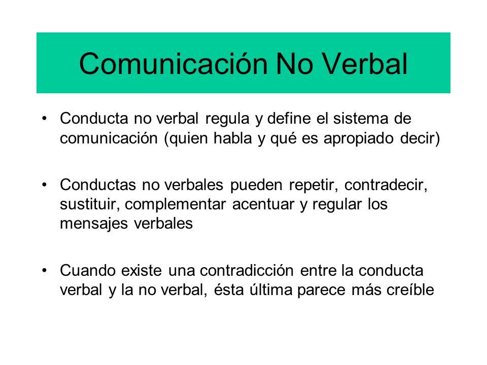 Conducta no verbal regula y define el sistema de comunicación (quien habla y qué es apropiado decir) Conductas no verbales pueden repetir, contradecir, sustituir, complementar acentuar y regular los mensajes verbales Cuando existe una contradicción entre la conducta verbal y la no verbal, ésta última parece más creíble