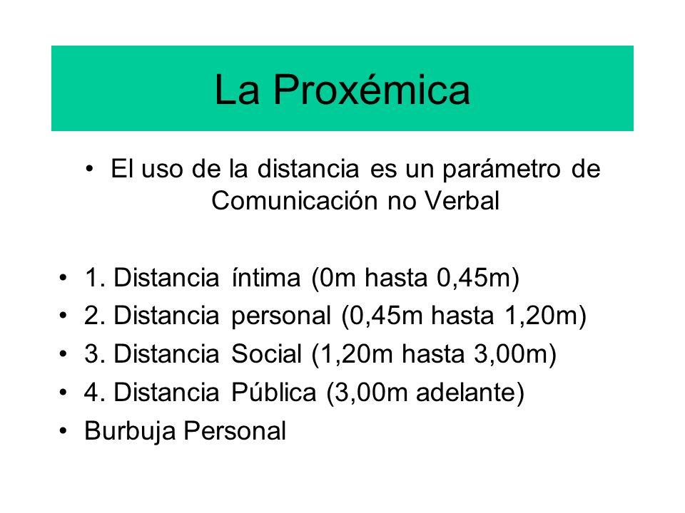 La Proxémica El uso de la distancia es un parámetro de Comunicación no Verbal 1.