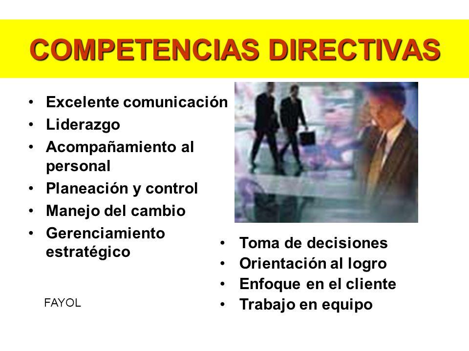 COMPETENCIAS DIRECTIVAS Excelente comunicación Liderazgo Acompañamiento al personal Planeación y control Manejo del cambio Gerenciamiento estratégico Toma de decisiones Orientación al logro Enfoque en el cliente Trabajo en equipo FAYOL