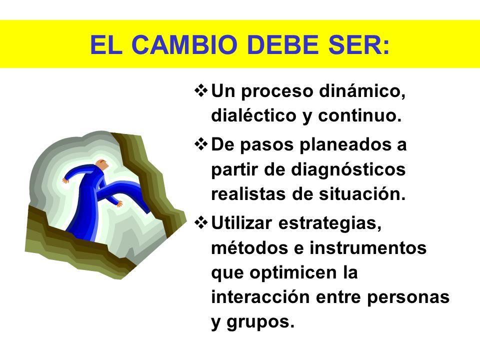 Un proceso dinámico, dialéctico y continuo. De pasos planeados a partir de diagnósticos realistas de situación. Utilizar estrategias, métodos e instru