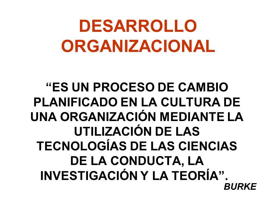 DESARROLLO ORGANIZACIONAL ES UN PROCESO DE CAMBIO PLANIFICADO EN LA CULTURA DE UNA ORGANIZACIÓN MEDIANTE LA UTILIZACIÓN DE LAS TECNOLOGÍAS DE LAS CIENCIAS DE LA CONDUCTA, LA INVESTIGACIÓN Y LA TEORÍA.