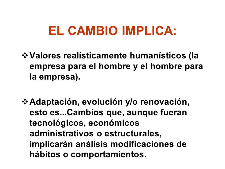 EL CAMBIO IMPLICA: Valores realísticamente humanísticos (la empresa para el hombre y el hombre para la empresa). Adaptación, evolución y/o renovación,