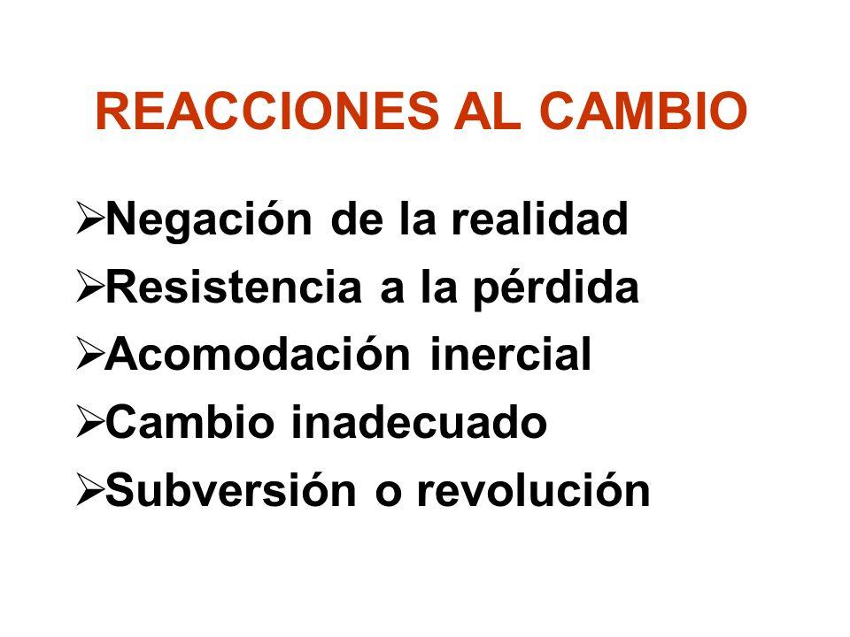 REACCIONES AL CAMBIO Negación de la realidad Resistencia a la pérdida Acomodación inercial Cambio inadecuado Subversión o revolución
