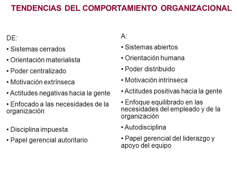 TENDENCIAS DEL COMPORTAMIENTO ORGANIZACIONAL DE: Sistemas cerrados Orientación materialista Poder centralizado Motivación extrínseca Actitudes negativ