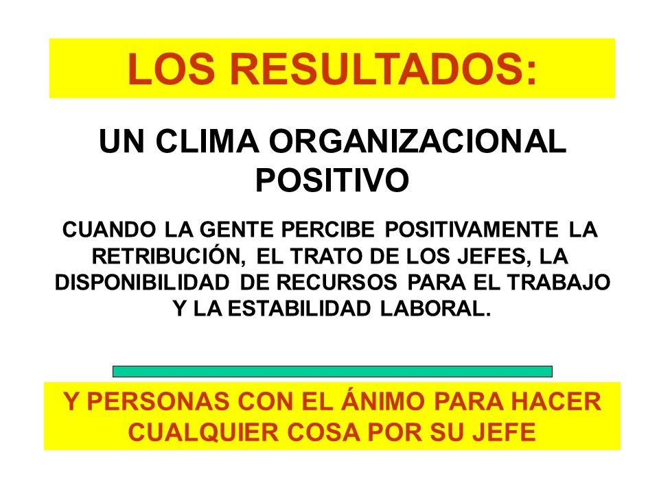 UN CLIMA ORGANIZACIONAL POSITIVO CUANDO LA GENTE PERCIBE POSITIVAMENTE LA RETRIBUCIÓN, EL TRATO DE LOS JEFES, LA DISPONIBILIDAD DE RECURSOS PARA EL TRABAJO Y LA ESTABILIDAD LABORAL.