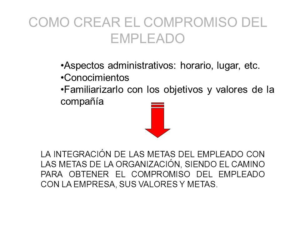 COMO CREAR EL COMPROMISO DEL EMPLEADO Aspectos administrativos: horario, lugar, etc.