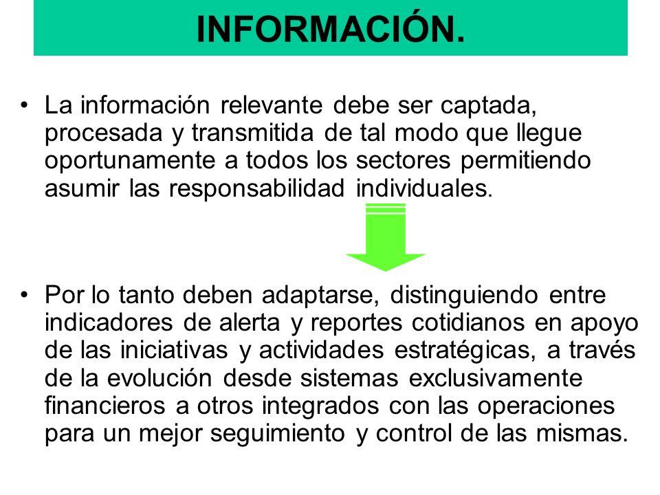 INFORMACIÓN. La información relevante debe ser captada, procesada y transmitida de tal modo que llegue oportunamente a todos los sectores permitiendo