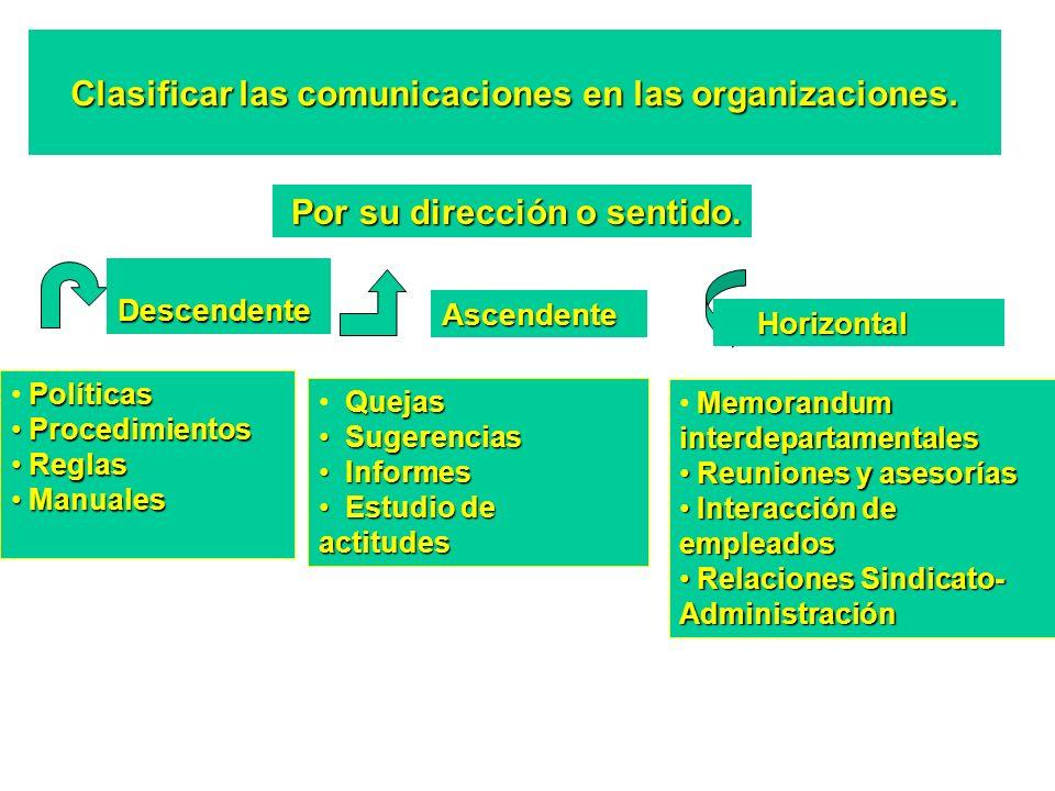 Clasificar las comunicaciones en las organizaciones. Descendente Descendente Ascendente Horizontal Horizontal Por su dirección o sentido. Por su direc