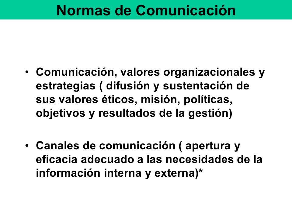Normas de Comunicación Comunicación, valores organizacionales y estrategias ( difusión y sustentación de sus valores éticos, misión, políticas, objetivos y resultados de la gestión) Canales de comunicación ( apertura y eficacia adecuado a las necesidades de la información interna y externa)*