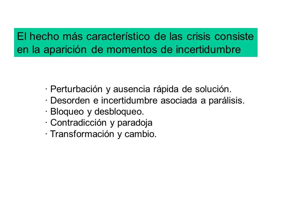 El hecho más característico de las crisis consiste en la aparición de momentos de incertidumbre · Perturbación y ausencia rápida de solución. · Desord
