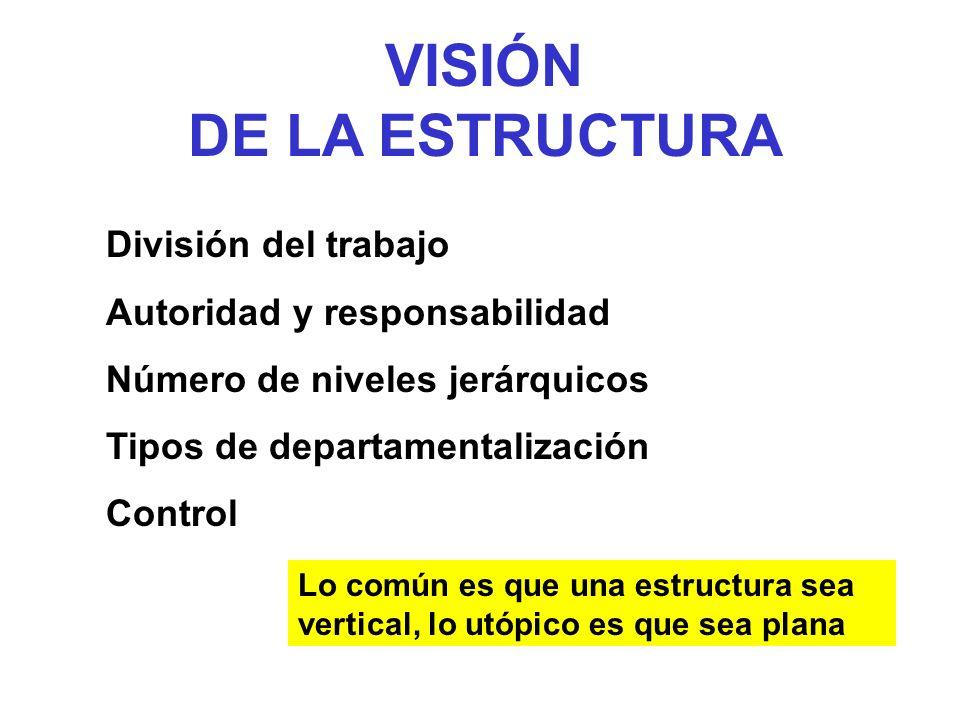 División del trabajo Autoridad y responsabilidad Número de niveles jerárquicos Tipos de departamentalización Control VISIÓN DE LA ESTRUCTURA Lo común es que una estructura sea vertical, lo utópico es que sea plana