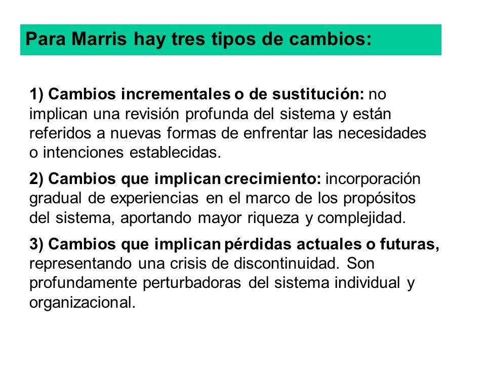 Para Marris hay tres tipos de cambios: 1) Cambios incrementales o de sustitución: no implican una revisión profunda del sistema y están referidos a nuevas formas de enfrentar las necesidades o intenciones establecidas.