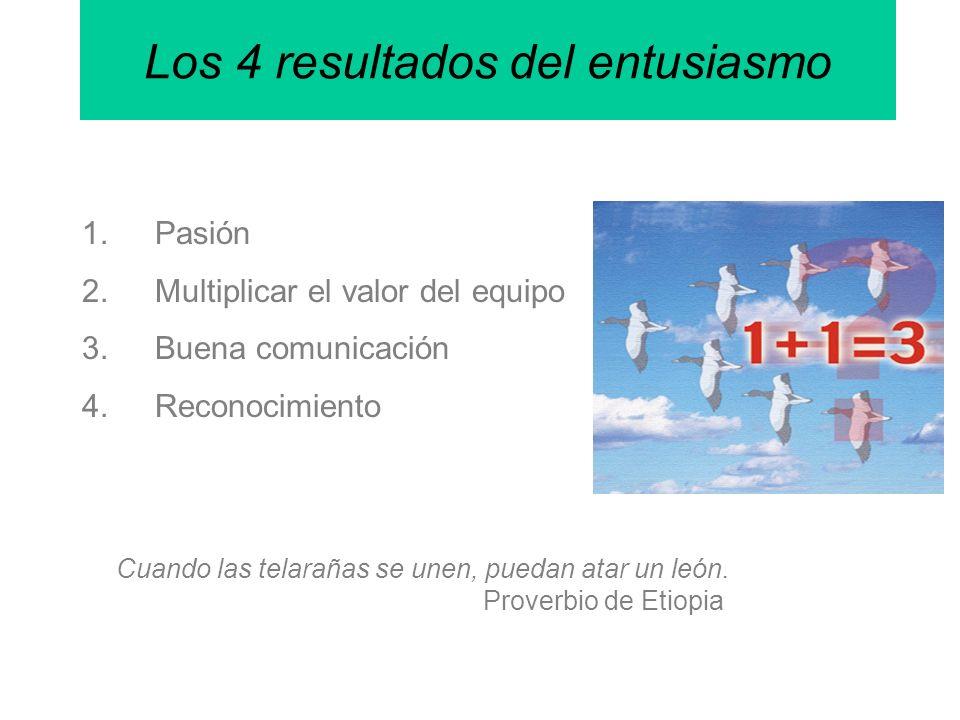 Los 4 resultados del entusiasmo 1.Pasión 2. Multiplicar el valor del equipo 3.