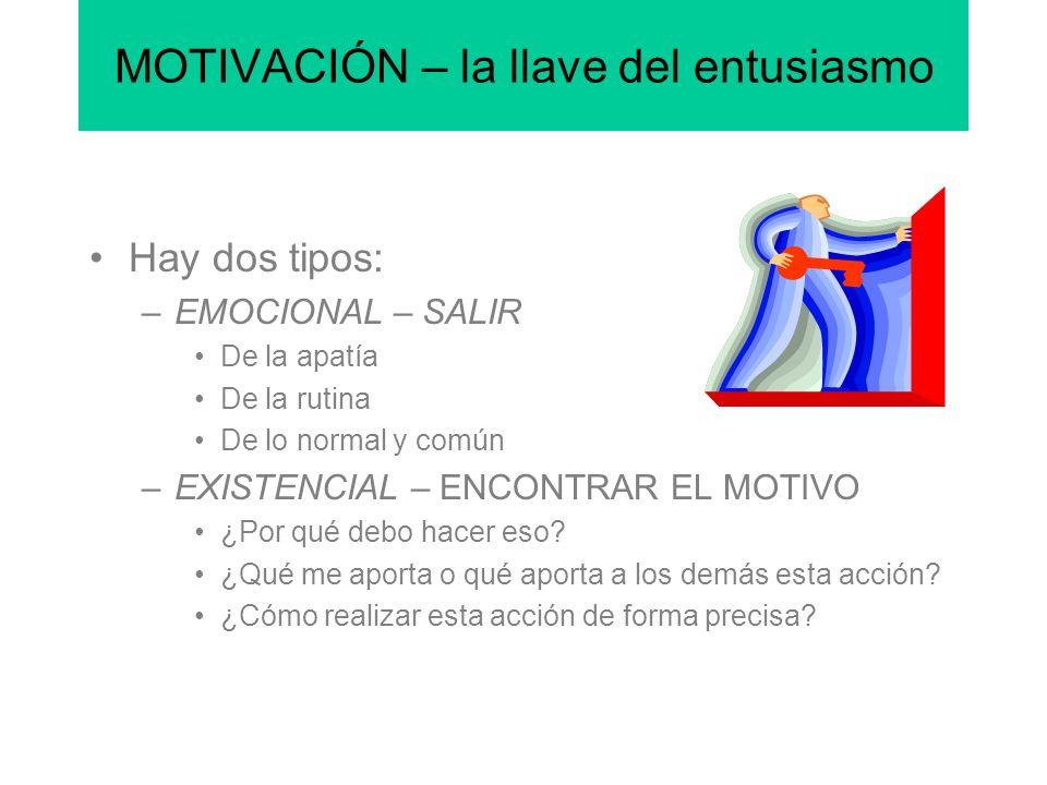 MOTIVACIÓN – la llave del entusiasmo Hay dos tipos: –EMOCIONAL – SALIR De la apatía De la rutina De lo normal y común –EXISTENCIAL – ENCONTRAR EL MOTI