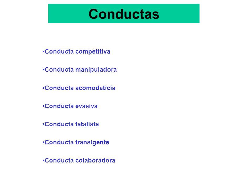 Conducta competitiva Conducta manipuladora Conducta acomodaticia Conducta evasiva Conducta fatalista Conducta transigente Conducta colaboradora Conductas