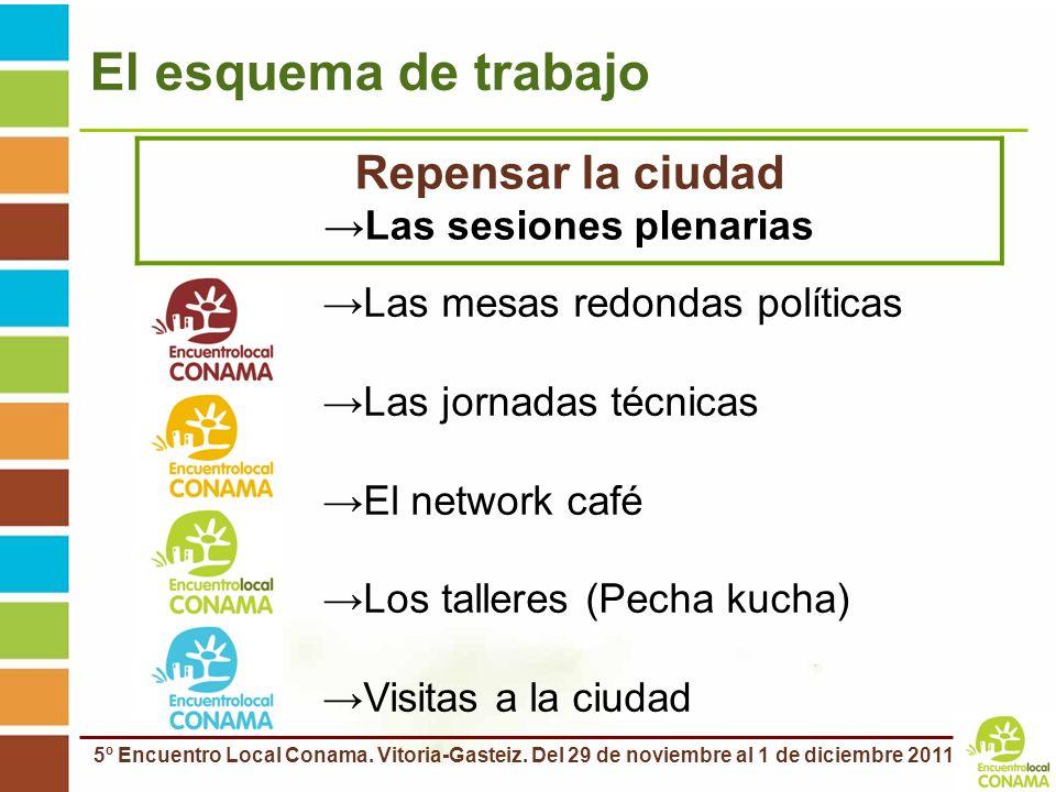 5º Encuentro Local Conama. Vitoria-Gasteiz. Del 29 de noviembre al 1 de diciembre 2011 El esquema de trabajo Repensar la ciudad Las sesiones plenarias