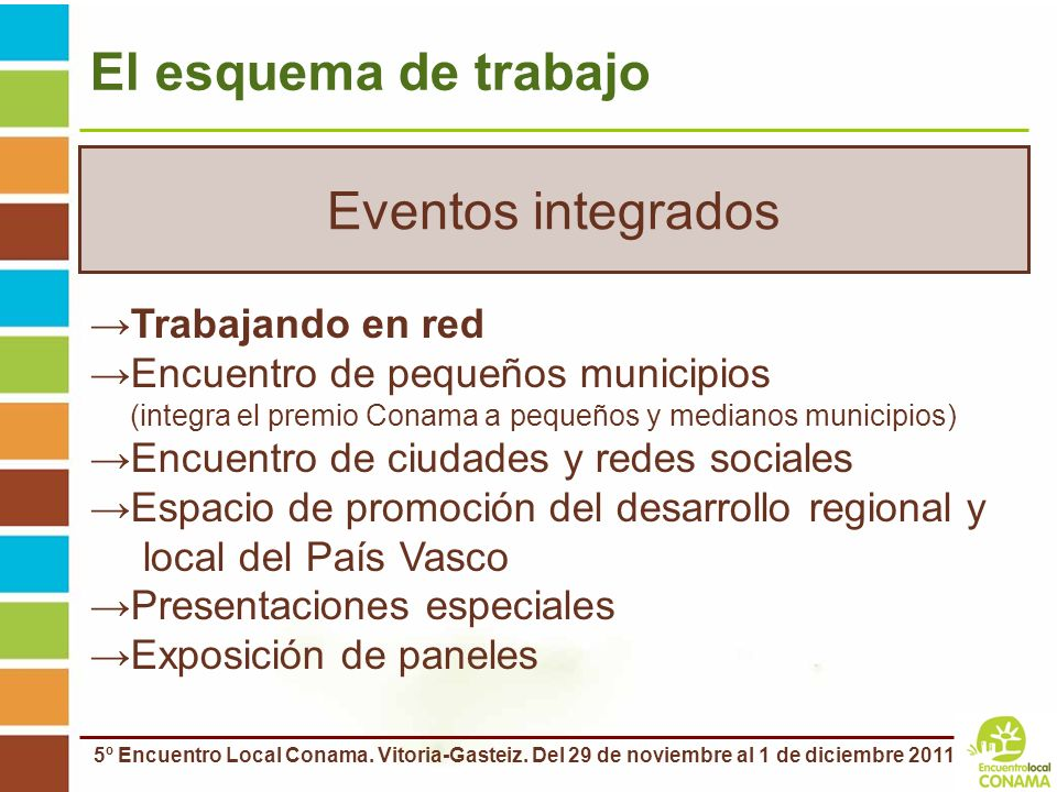 5º Encuentro Local Conama. Vitoria-Gasteiz. Del 29 de noviembre al 1 de diciembre 2011 El esquema de trabajo Trabajando en red Encuentro de pequeños m