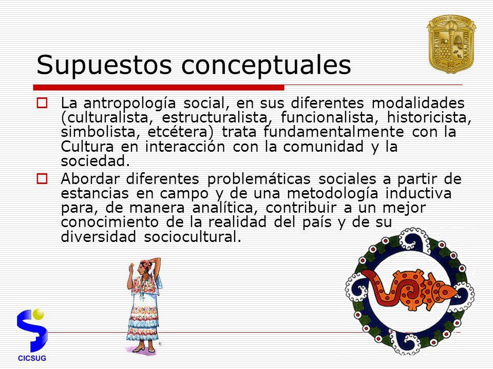 Supuestos conceptuales La antropología social, en sus diferentes modalidades (culturalista, estructuralista, funcionalista, historicista, simbolista, etcétera) trata fundamentalmente con la Cultura en interacción con la comunidad y la sociedad.