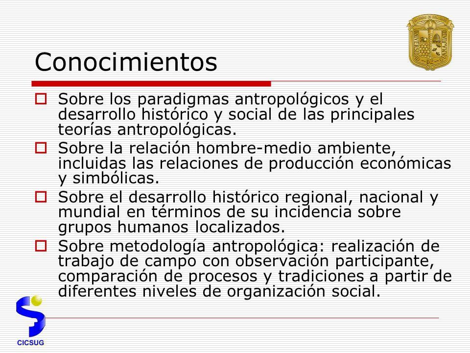 Conocimientos Sobre los paradigmas antropológicos y el desarrollo histórico y social de las principales teorías antropológicas.