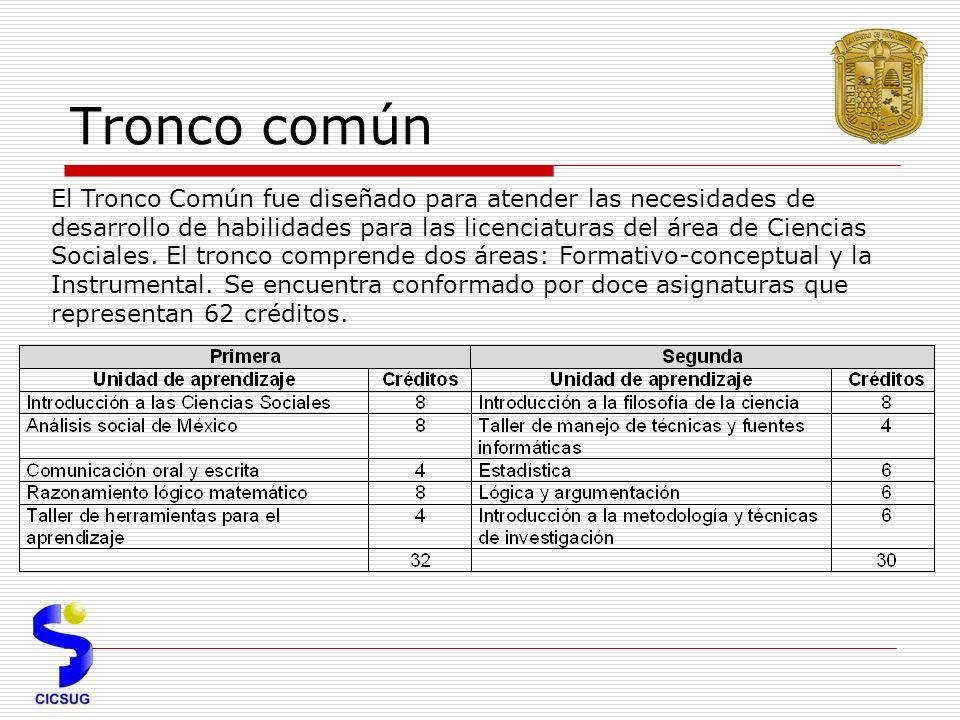 Tronco común El Tronco Común fue diseñado para atender las necesidades de desarrollo de habilidades para las licenciaturas del área de Ciencias Sociales.