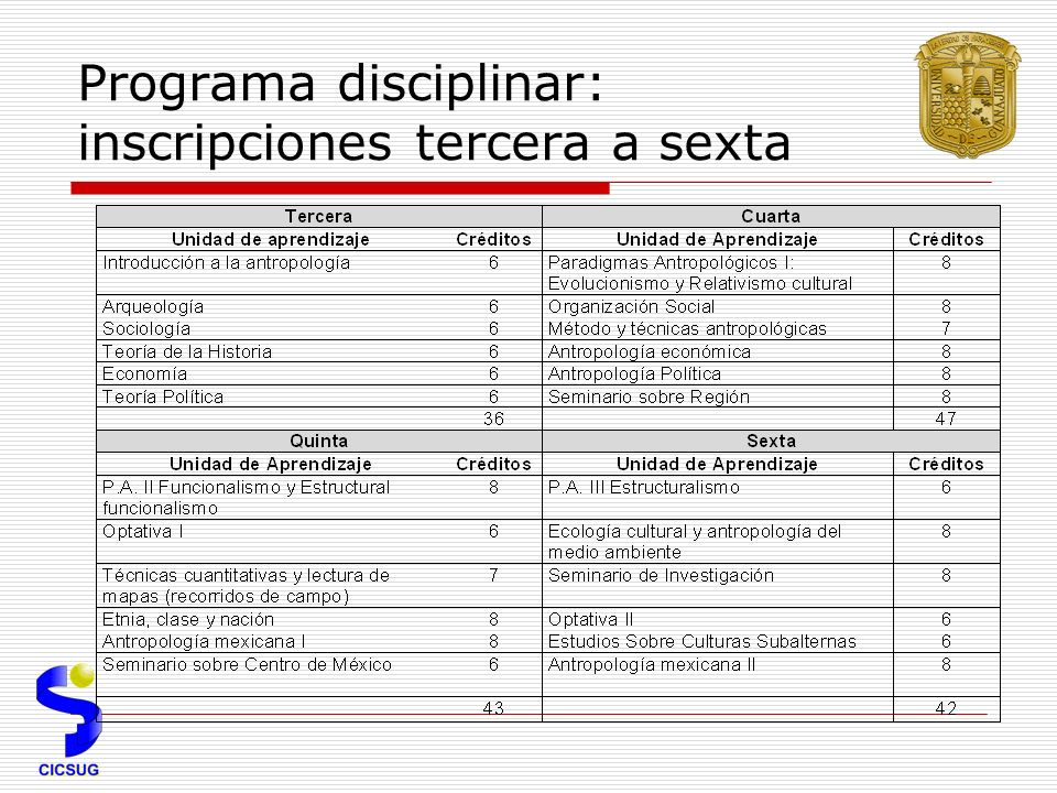 Programa disciplinar: inscripciones tercera a sexta
