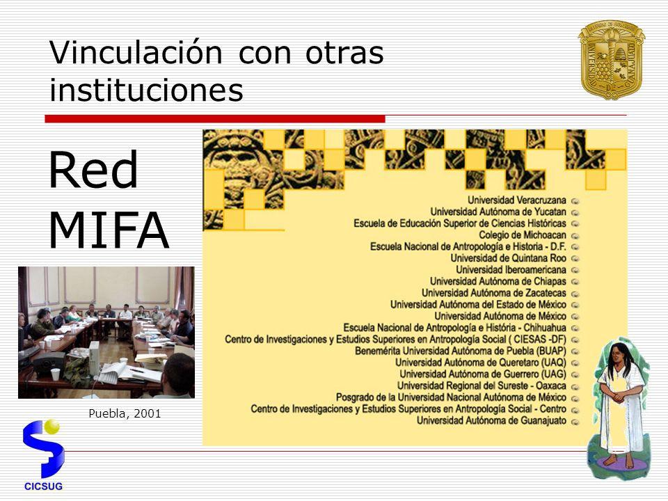 Vinculación con otras instituciones Red MIFA Puebla, 2001