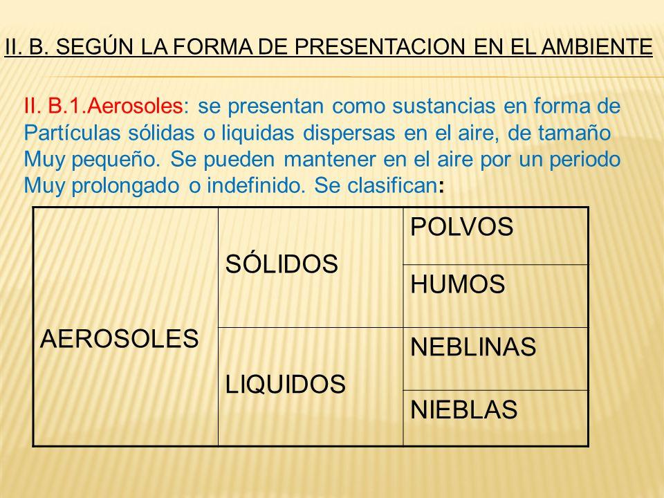 AEROSOLES SÓLIDOS POLVOS HUMOS LIQUIDOS NEBLINAS NIEBLAS II. B. SEGÚN LA FORMA DE PRESENTACION EN EL AMBIENTE II. B.1.Aerosoles: se presentan como sus