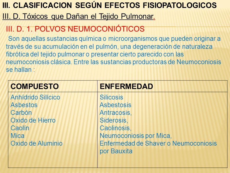 III. D. 1. POLVOS NEUMOCONIÓTICOS Son aquellas sustancias química o microorganismos que pueden originar a través de su acumulación en el pulmón, una d
