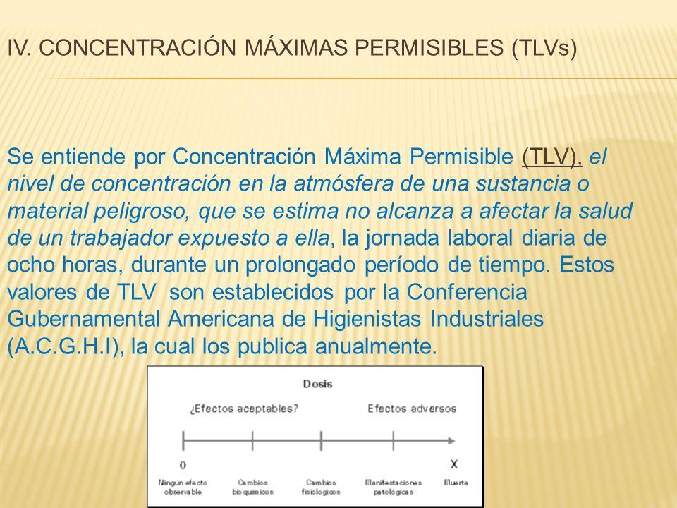 IV. CONCENTRACIÓN MÁXIMAS PERMISIBLES (TLVs) Se entiende por Concentración Máxima Permisible (TLV), el nivel de concentración en la atmósfera de una s