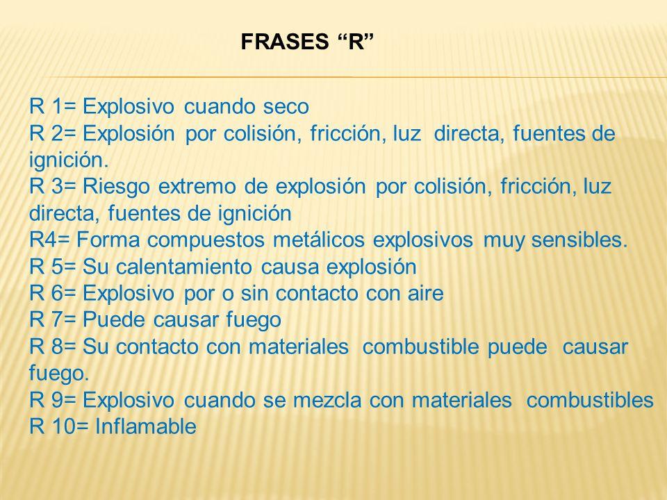 FRASES R R 1= Explosivo cuando seco R 2= Explosión por colisión, fricción, luz directa, fuentes de ignición. R 3= Riesgo extremo de explosión por coli