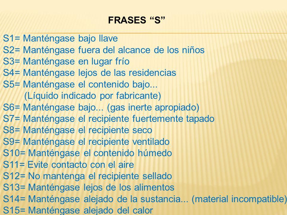 FRASES S S1= Manténgase bajo llave S2= Manténgase fuera del alcance de los niños S3= Manténgase en lugar frío S4= Manténgase lejos de las residencias
