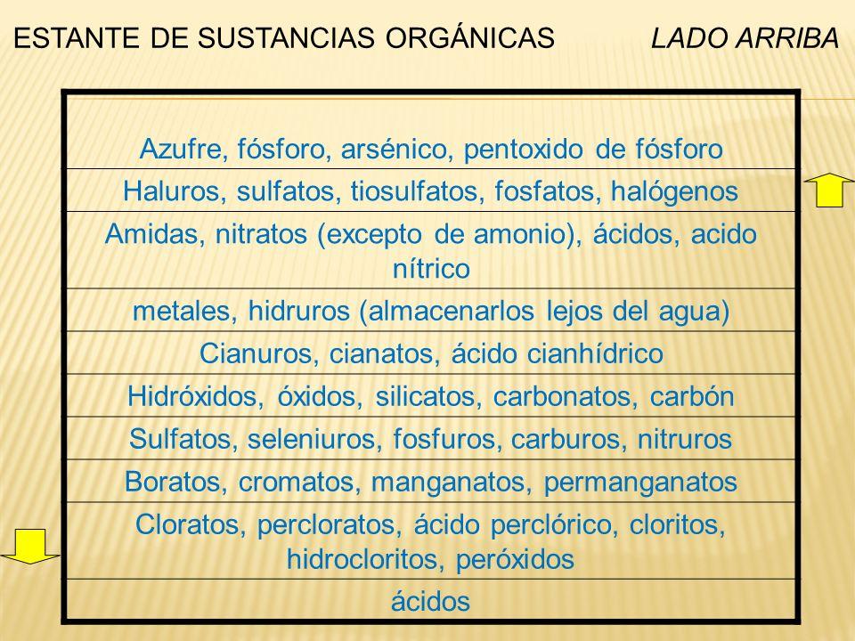 ESTANTE DE SUSTANCIAS ORGÁNICAS LADO ARRIBA Azufre, fósforo, arsénico, pentoxido de fósforo Haluros, sulfatos, tiosulfatos, fosfatos, halógenos Amidas
