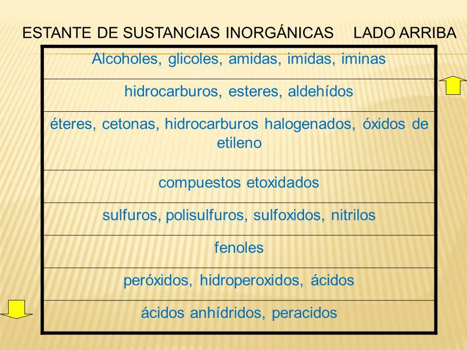 ESTANTE DE SUSTANCIAS INORGÁNICAS LADO ARRIBA Alcoholes, glicoles, amidas, imidas, iminas hidrocarburos, esteres, aldehídos éteres, cetonas, hidrocarb