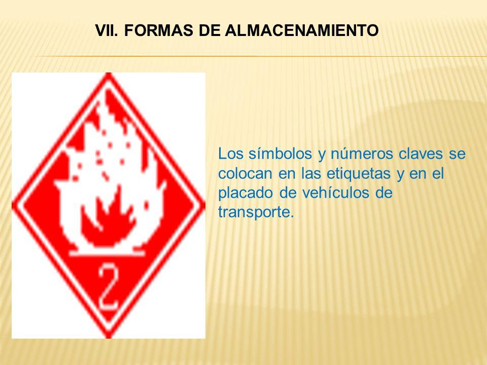 VII. FORMAS DE ALMACENAMIENTO Los símbolos y números claves se colocan en las etiquetas y en el placado de vehículos de transporte.