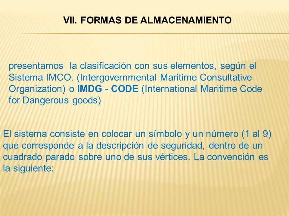presentamos la clasificación con sus elementos, según el Sistema IMCO. (Intergovernmental Maritime Consultative Organization) o IMDG - CODE (Internati