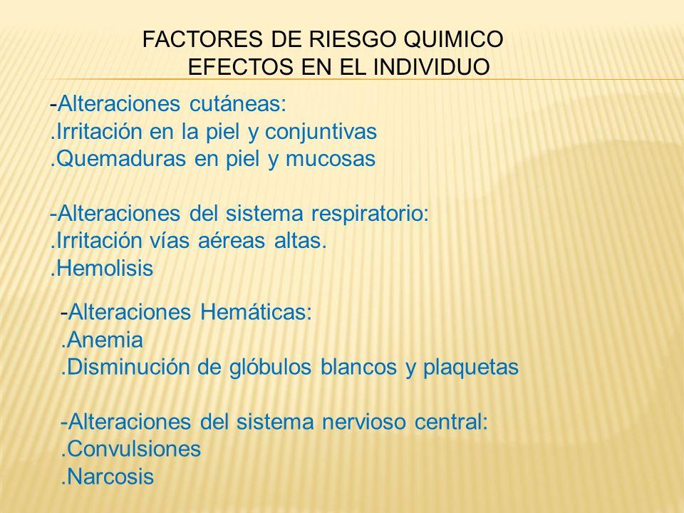 FACTORES DE RIESGO QUIMICO EFECTOS EN EL INDIVIDUO -Alteraciones cutáneas:.Irritación en la piel y conjuntivas.Quemaduras en piel y mucosas -Alteracio