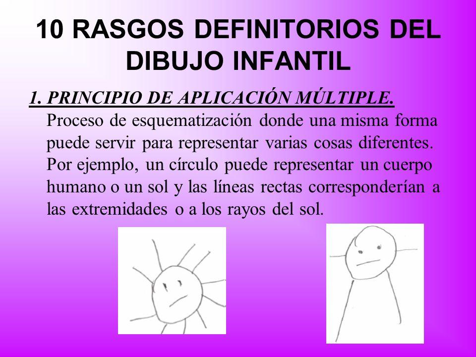 10 RASGOS DEFINITORIOS DEL DIBUJO INFANTIL 1. PRINCIPIO DE APLICACIÓN MÚLTIPLE. Proceso de esquematización donde una misma forma puede servir para rep