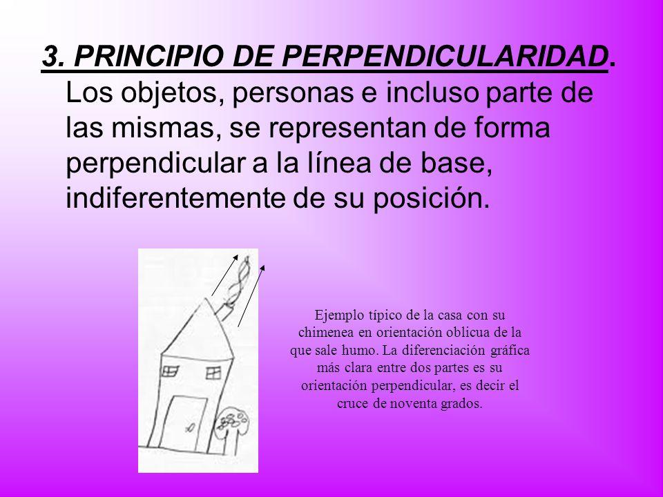 3. PRINCIPIO DE PERPENDICULARIDAD. Los objetos, personas e incluso parte de las mismas, se representan de forma perpendicular a la línea de base, indi