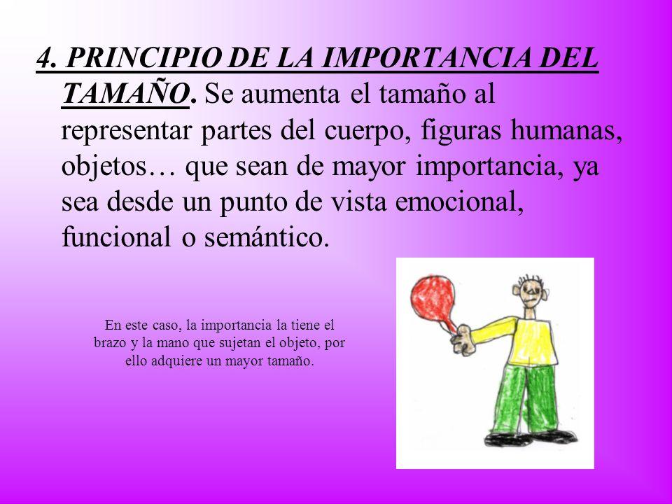 4. PRINCIPIO DE LA IMPORTANCIA DEL TAMAÑO. Se aumenta el tamaño al representar partes del cuerpo, figuras humanas, objetos… que sean de mayor importan