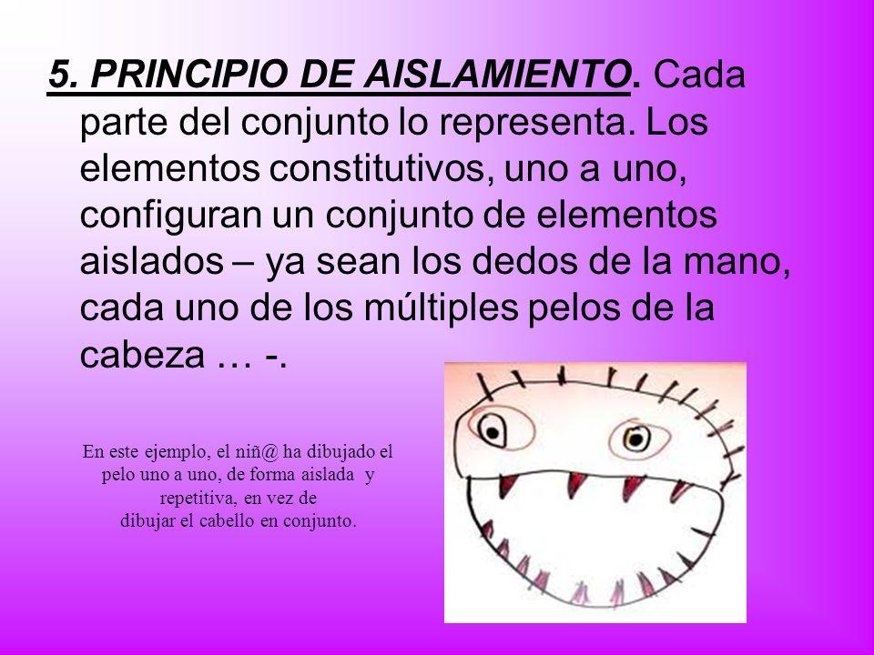 5. PRINCIPIO DE AISLAMIENTO. Cada parte del conjunto lo representa. Los elementos constitutivos, uno a uno, configuran un conjunto de elementos aislad