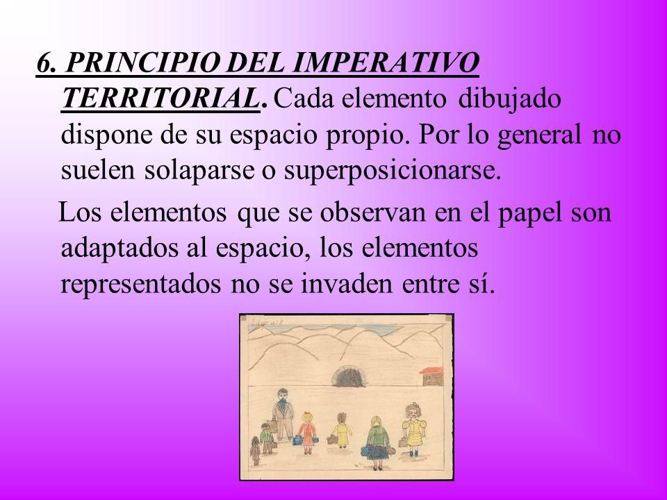 6. PRINCIPIO DEL IMPERATIVO TERRITORIAL. Cada elemento dibujado dispone de su espacio propio. Por lo general no suelen solaparse o superposicionarse.