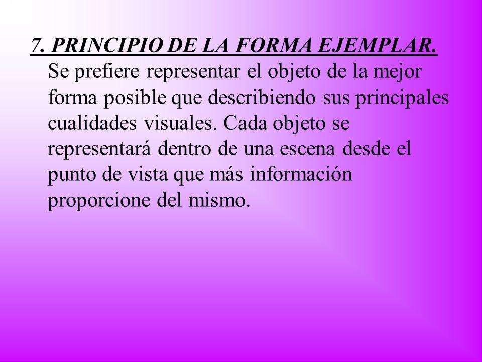 7. PRINCIPIO DE LA FORMA EJEMPLAR. Se prefiere representar el objeto de la mejor forma posible que describiendo sus principales cualidades visuales. C
