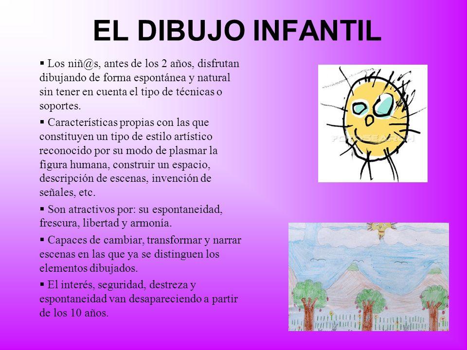 Por lo tanto, en mi opinión el dibujo infantil en la edad temprana constituye el principal aspecto artístico, creativo, innovador.