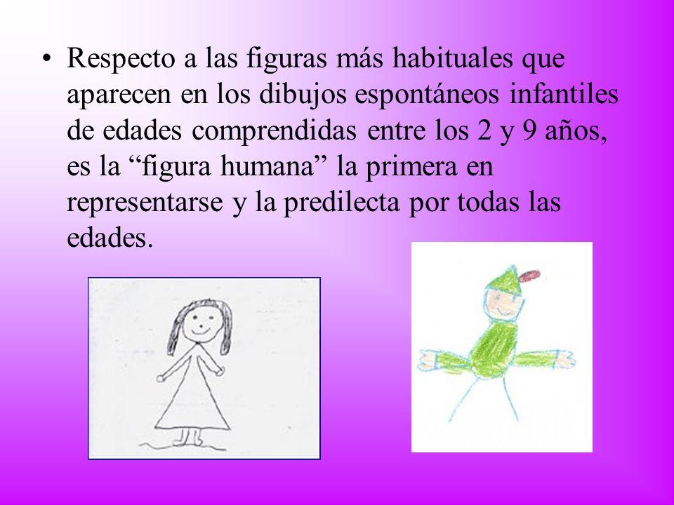 Respecto a las figuras más habituales que aparecen en los dibujos espontáneos infantiles de edades comprendidas entre los 2 y 9 años, es la figura hum
