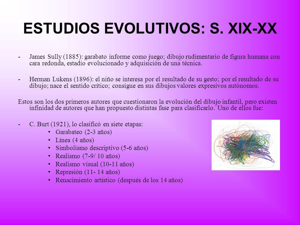 ESTUDIOS EVOLUTIVOS: S. XIX-XX -James Sully (1885): garabato informe como juego; dibujo rudimentario de figura humana con cara redonda, estadio evoluc